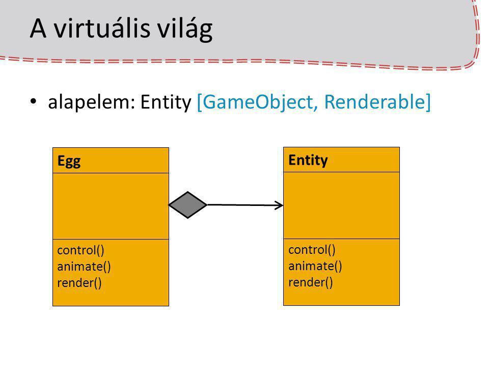 A virtuális világ alapelem: Entity [GameObject, Renderable] Egg Entity